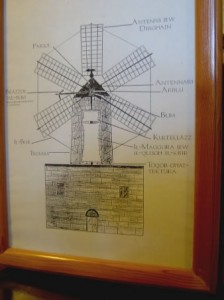 02 - drawing showing depicting names of parts of Windmill
