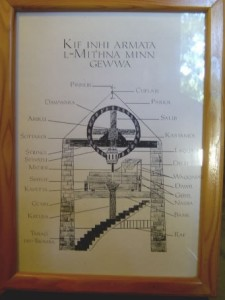 04 - Sketch of cross section of the Windmill